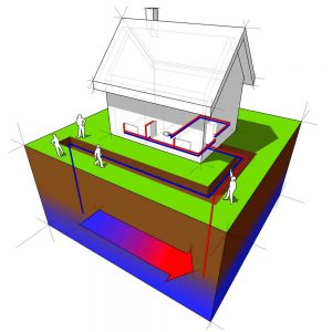 London, UK Heat-Pump-Services